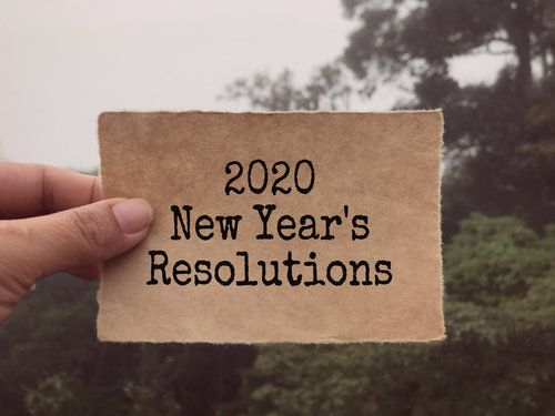 resolutions resized